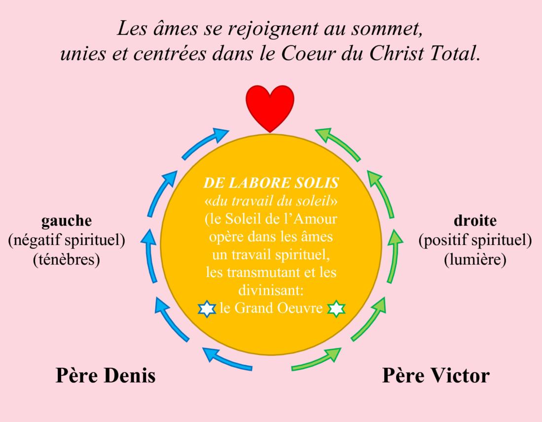Cercle-Denis-Victor